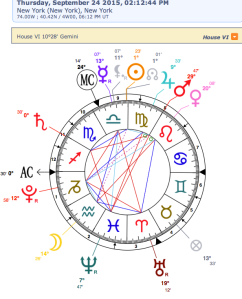 Sun + Moon conjunct astral nodes. Ancient eclipse prediction practice returns equinox 2015 to surprise skywatchers