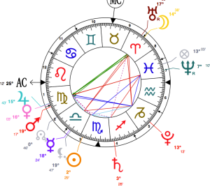 Saturn moves out as Sun moves into Scorpio. Get started on the Grand Plan: all signs in 1st/2nd house