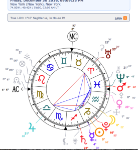 Perfect bowl-shaped crucible zodiac chart for Hogmanay eve—with Uranus outmaneuvering Saturn—presages a receptive year for 2017